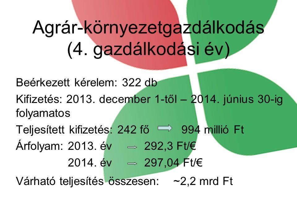 Agrár-környezetgazdálkodás (4. gazdálkodási év) Beérkezett kérelem: 322 db Kifizetés: 2013. december 1-től – 2014. június 30-ig folyamatos Teljesített
