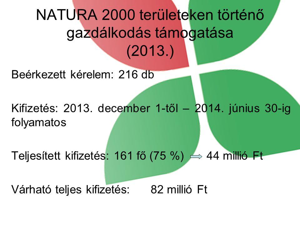 NATURA 2000 területeken történő gazdálkodás támogatása (2013.) Beérkezett kérelem: 216 db Kifizetés: 2013.