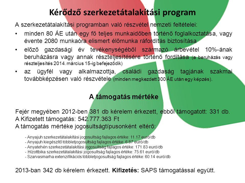 A szerkezetátalakítási programban való részvétel nemzeti feltételei: minden 80 ÁE után egy fő teljes munkaidőben történő foglalkoztatása, vagy évente