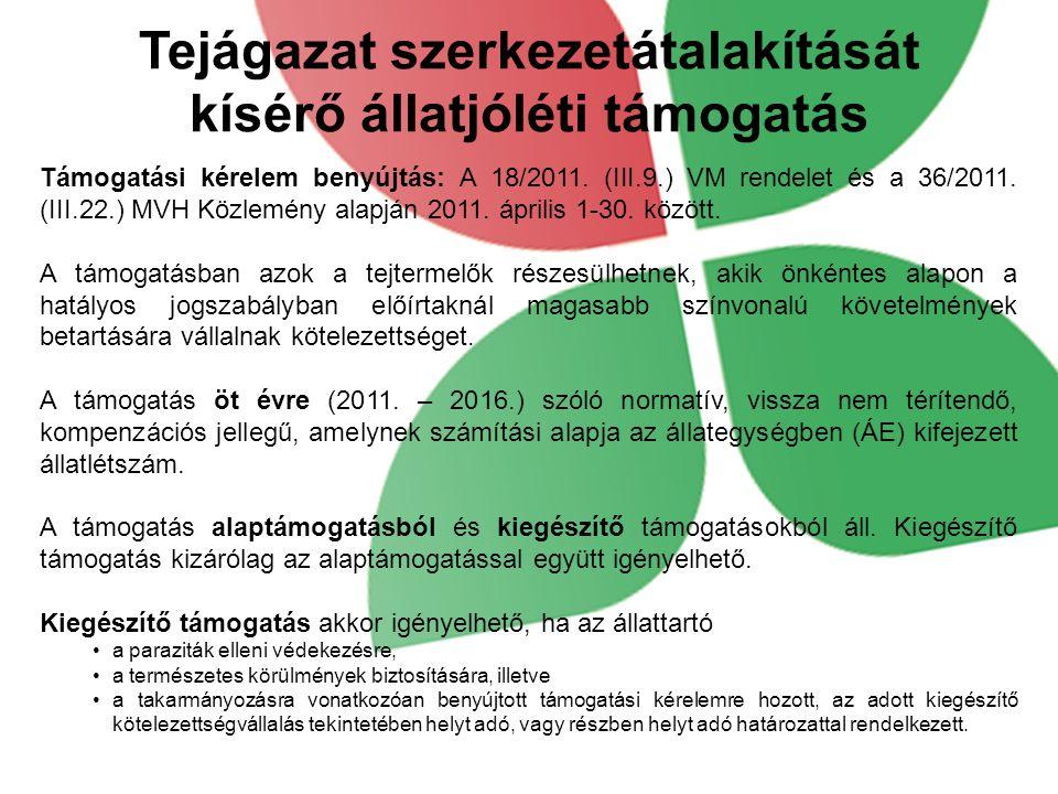 Támogatási kérelem benyújtás: A 18/2011. (III.9.) VM rendelet és a 36/2011. (III.22.) MVH Közlemény alapján 2011. április 1-30. között. A támogatásban