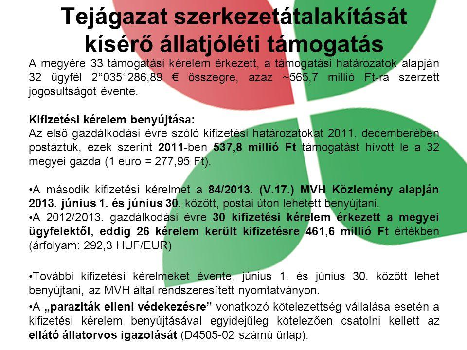A megyére 33 támogatási kérelem érkezett, a támogatási határozatok alapján 32 ügyfél 2°035°286,89 € összegre, azaz ~565,7 millió Ft-ra szerzett jogosultságot évente.