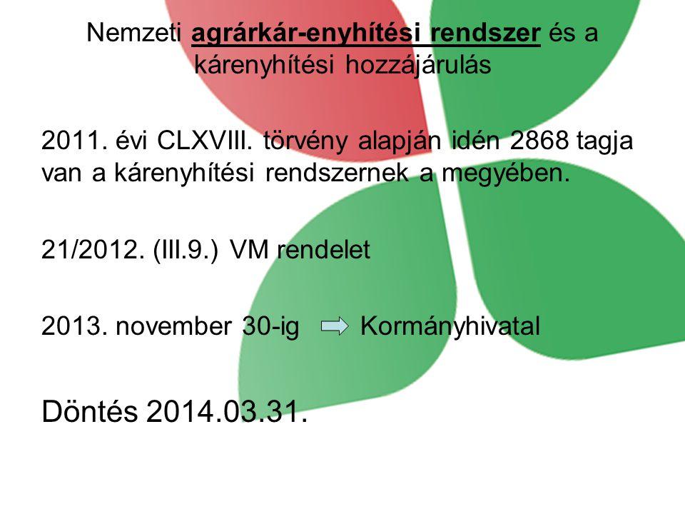 Nemzeti agrárkár-enyhítési rendszer és a kárenyhítési hozzájárulás 2011. évi CLXVIII. törvény alapján idén 2868 tagja van a kárenyhítési rendszernek a