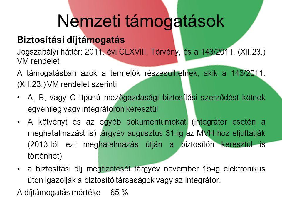 Nemzeti támogatások Biztosítási díjtámogatás Jogszabályi háttér: 2011.