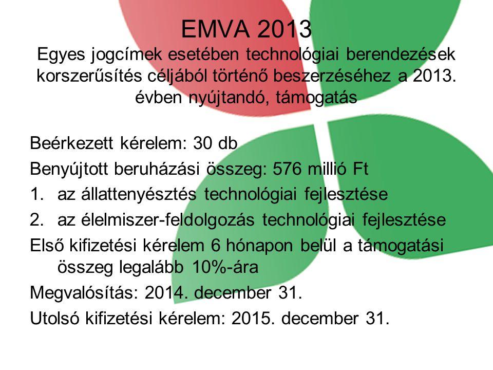 EMVA 2013 Egyes jogcímek esetében technológiai berendezések korszerűsítés céljából történő beszerzéséhez a 2013. évben nyújtandó, támogatás Beérkezett