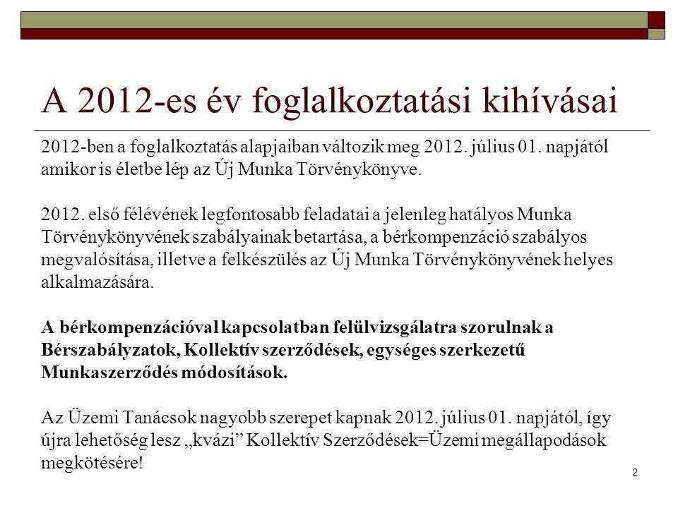 2 A 2012-es év foglalkoztatási kihívásai 2012-ben a foglalkoztatás alapjaiban változik meg 2012. július 01. napjától amikor is életbe lép az Új Munka