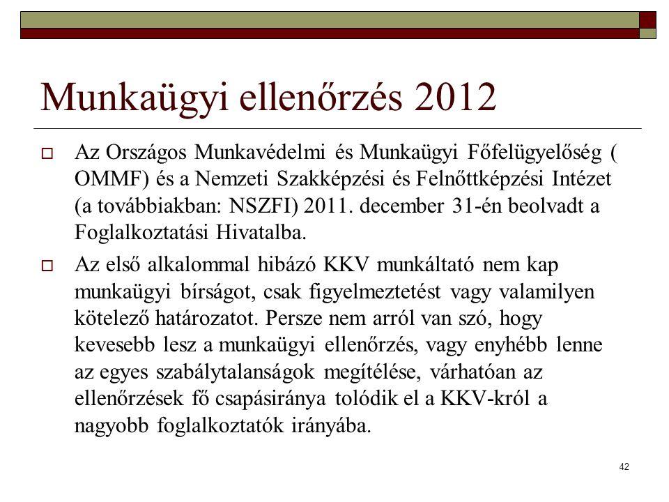 Munkaügyi ellenőrzés 2012  Az Országos Munkavédelmi és Munkaügyi Főfelügyelőség ( OMMF) és a Nemzeti Szakképzési és Felnőttképzési Intézet (a további