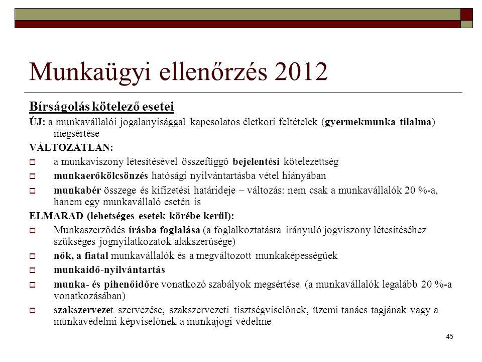45 Munkaügyi ellenőrzés 2012 Bírságolás kötelező esetei ÚJ: a munkavállalói jogalanyisággal kapcsolatos életkori feltételek (gyermekmunka tilalma) meg