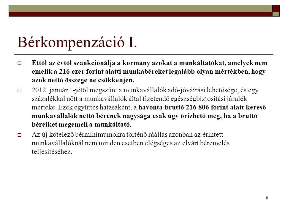 8 Bérkompenzáció I.  Ettől az évtől szankcionálja a kormány azokat a munkáltatókat, amelyek nem emelik a 216 ezer forint alatti munkabéreket legalább