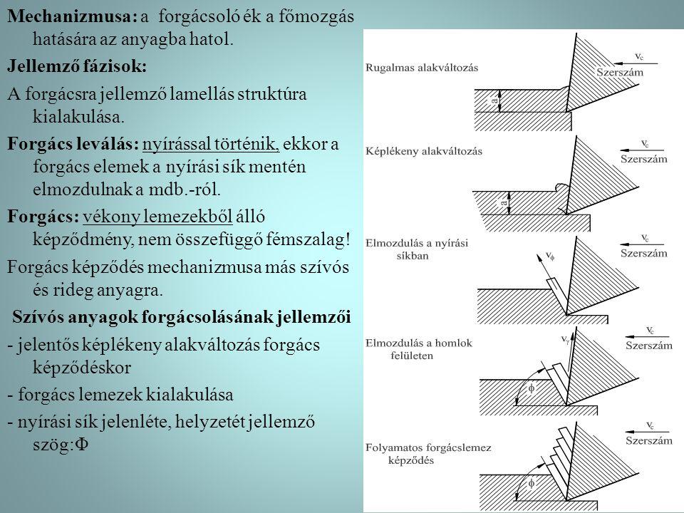 Mechanizmusa: a forgácsoló ék a főmozgás hatására az anyagba hatol. Jellemző fázisok: A forgácsra jellemző lamellás struktúra kialakulása. Forgács lev