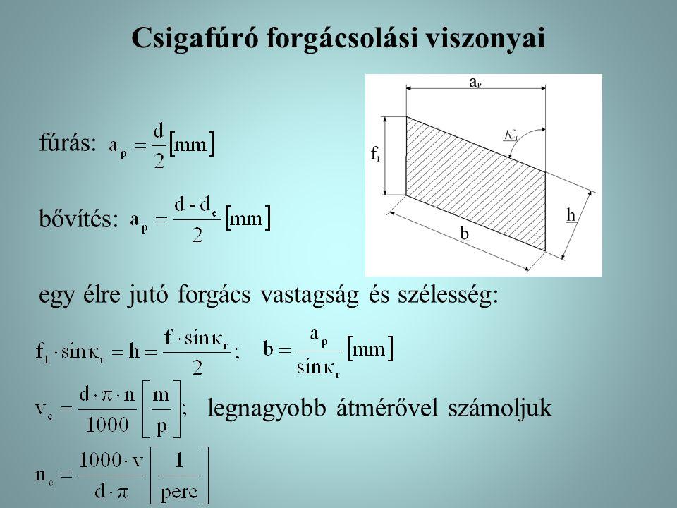Csigafúró forgácsolási viszonyai fúrás: bővítés: egy élre jutó forgács vastagság és szélesség: legnagyobb átmérővel számoljuk