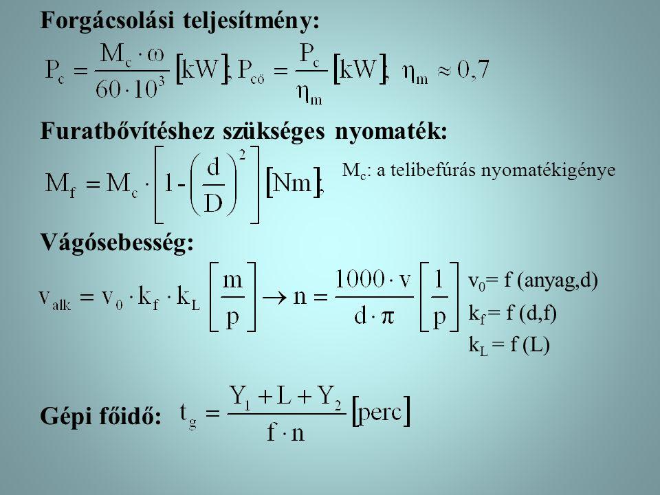 Forgácsolási teljesítmény: Furatbővítéshez szükséges nyomaték: M c : a telibefúrás nyomatékigénye Vágósebesség: v 0 = f (anyag,d) k f = f (d,f) k L =
