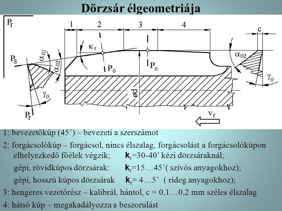 Dörzsár élgeometriája 1: bevezetőkúp (45˚) – bevezeti a szerszámot 2: forgácsolókúp – forgácsol, nincs élszalag, forgácsolást a forgácsolókúpon elhelyezkedő főélek végzik; k r =30-40' kézi dörzsáraknál; gépi, rövidkúpos dörzsárak: k r =15…45˚( szívós anyagokhoz); gépi, hosszú kúpos dörzsárak k r = 4…5˚ ( rideg anyagokhoz); 3: hengeres vezetőrész – kalibrál, hántol, c = 0,1…0,2 mm széles élszalag 4: hátsó kúp – megakadályozza a beszorulást