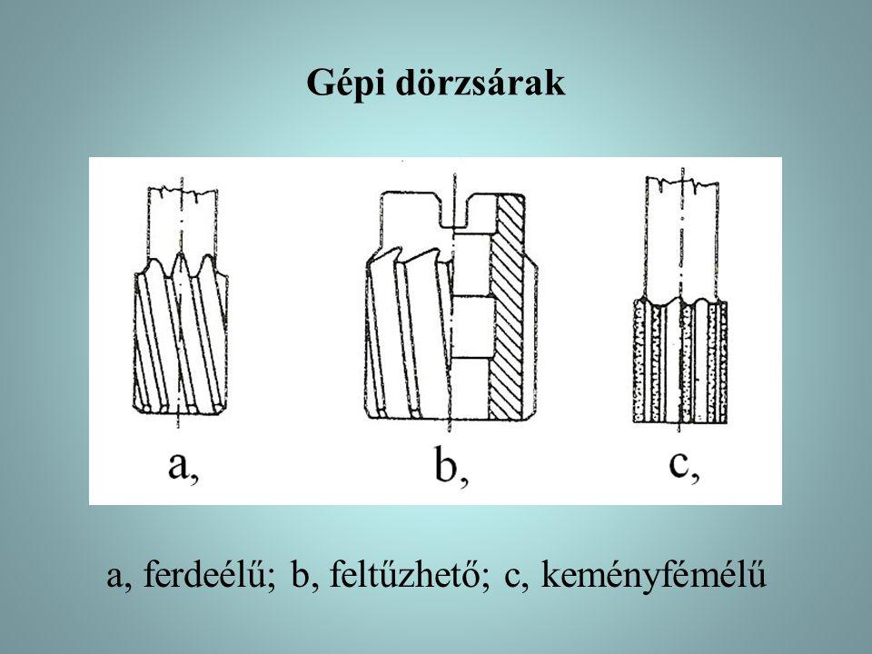 Gépi dörzsárak a, ferdeélű; b, feltűzhető; c, keményfémélű