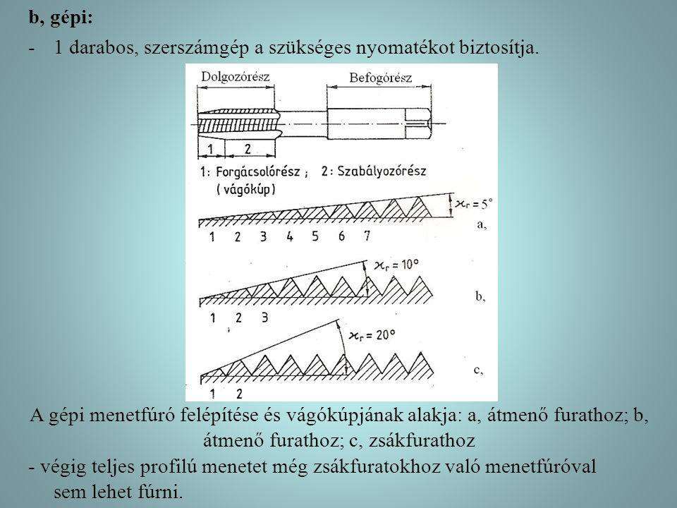 A gépi menetfúró felépítése és vágókúpjának alakja: a, átmenő furathoz; b, átmenő furathoz; c, zsákfurathoz b, gépi: -1 darabos, szerszámgép a szükséges nyomatékot biztosítja.