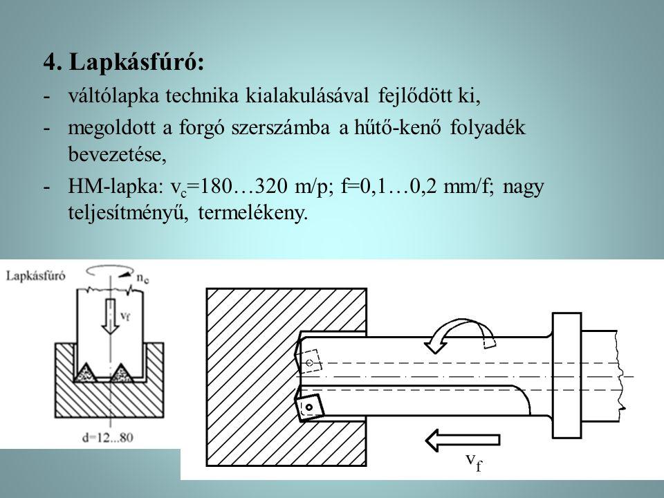 4. Lapkásfúró: -váltólapka technika kialakulásával fejlődött ki, -megoldott a forgó szerszámba a hűtő-kenő folyadék bevezetése, -HM-lapka: v c =180…32