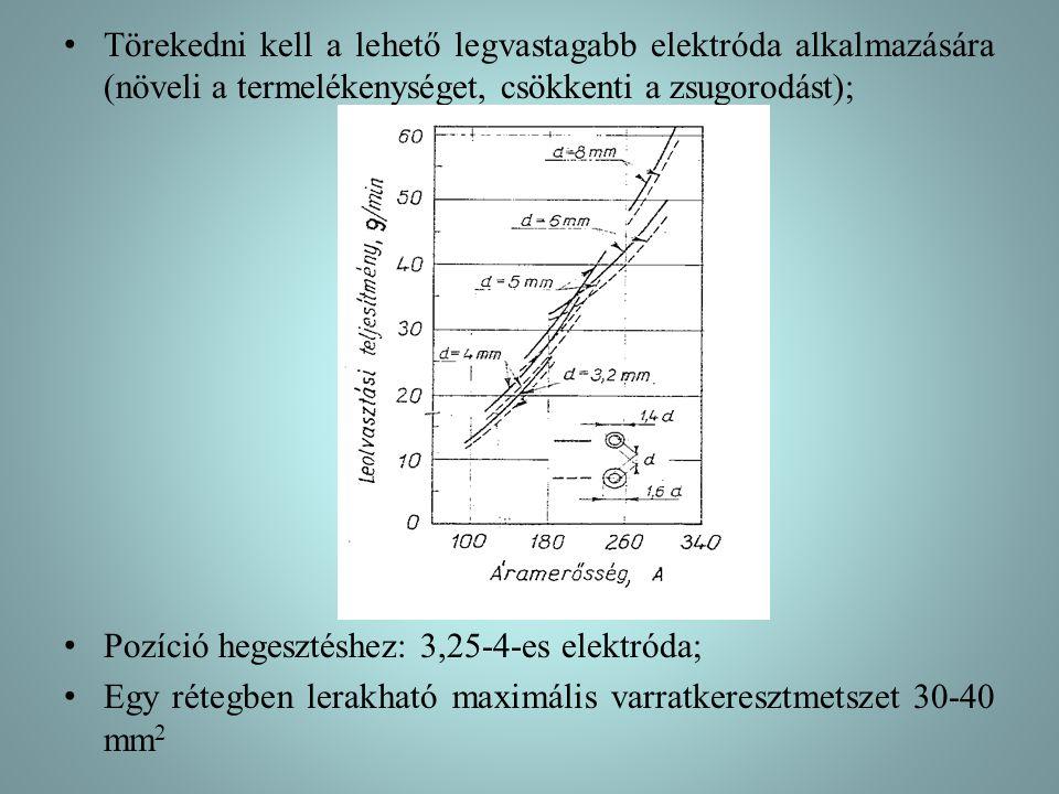 Törekedni kell a lehető legvastagabb elektróda alkalmazására (növeli a termelékenységet, csökkenti a zsugorodást); Pozíció hegesztéshez: 3,25-4-es ele
