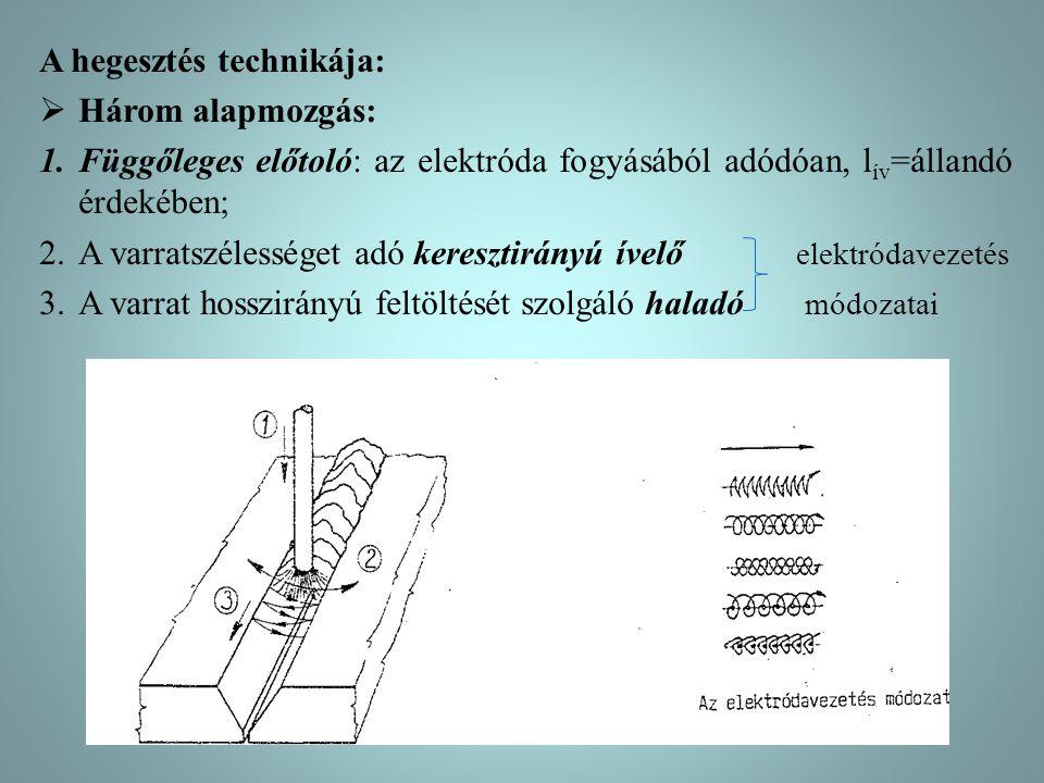 A hegesztés technikája:  Három alapmozgás: 1.Függőleges előtoló: az elektróda fogyásából adódóan, l ív =állandó érdekében; 2.A varratszélességet adó