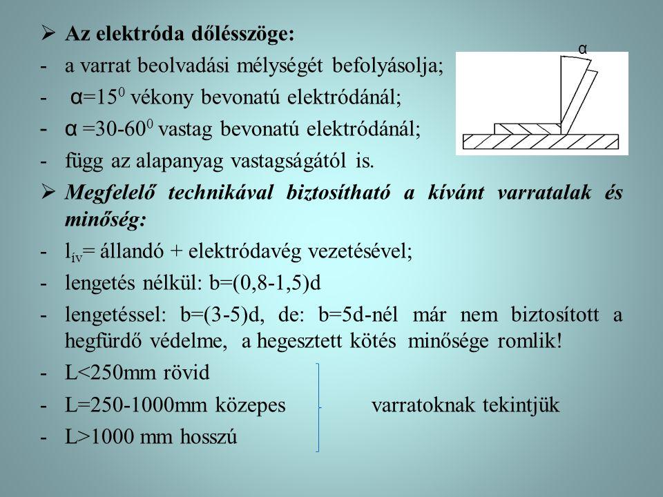  Az elektróda dőlésszöge: -a varrat beolvadási mélységét befolyásolja; - α =15 0 vékony bevonatú elektródánál; -α =30-60 0 vastag bevonatú elektródán