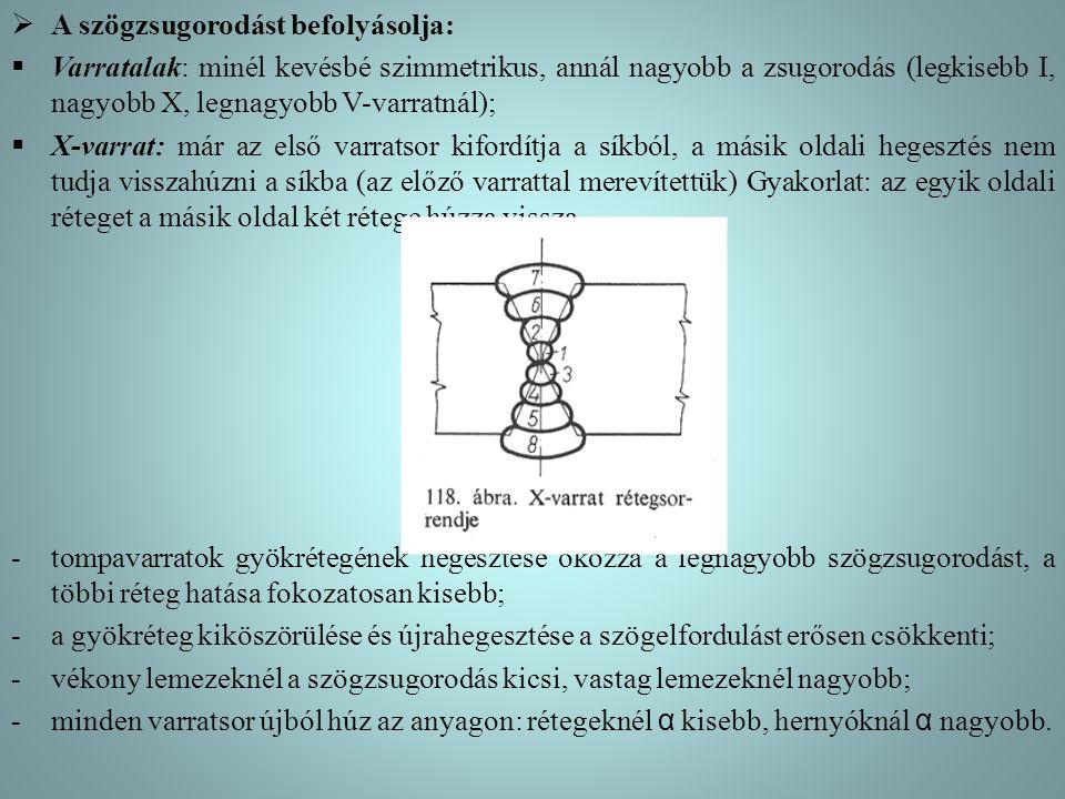 A szögzsugorodást befolyásolja:  Varratalak: minél kevésbé szimmetrikus, annál nagyobb a zsugorodás (legkisebb I, nagyobb X, legnagyobb V-varratnál