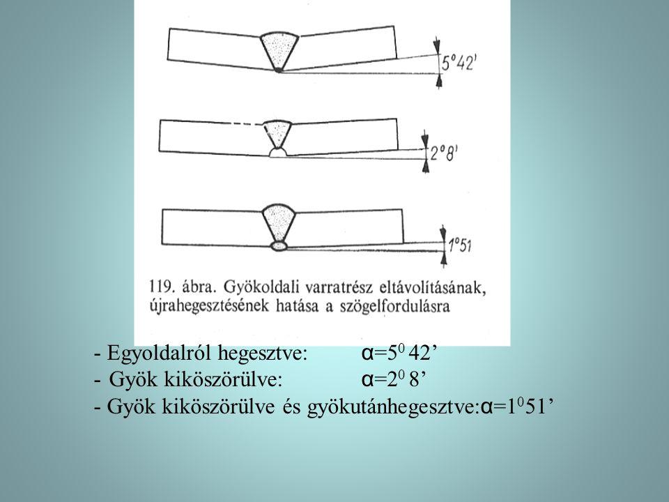 - Egyoldalról hegesztve: α =5 0 42' - Gyök kiköszörülve: α =2 0 8' - Gyök kiköszörülve és gyökutánhegesztve: α =1 0 51'
