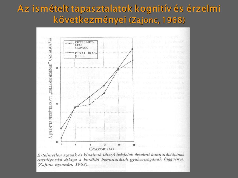 Az ismételt tapasztalatok kognitív és érzelmi következményei (Zajonc, 1968)