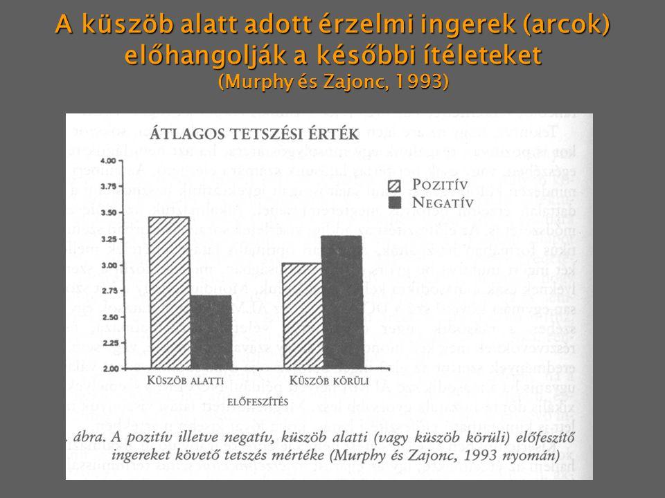 A küszöb alatt adott érzelmi ingerek (arcok) előhangolják a későbbi ítéleteket (Murphy és Zajonc, 1993)
