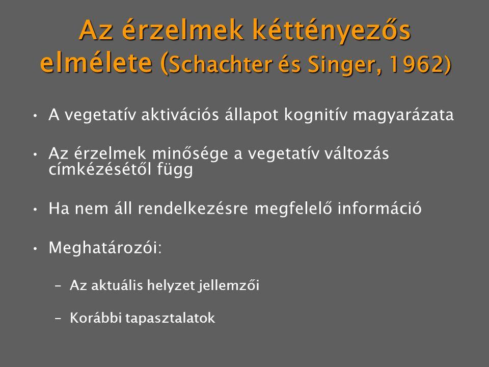 Az érzelmek kéttényezős elmélete ( Schachter és Singer, 1962) A vegetatív aktivációs állapot kognitív magyarázata Az érzelmek minősége a vegetatív vál