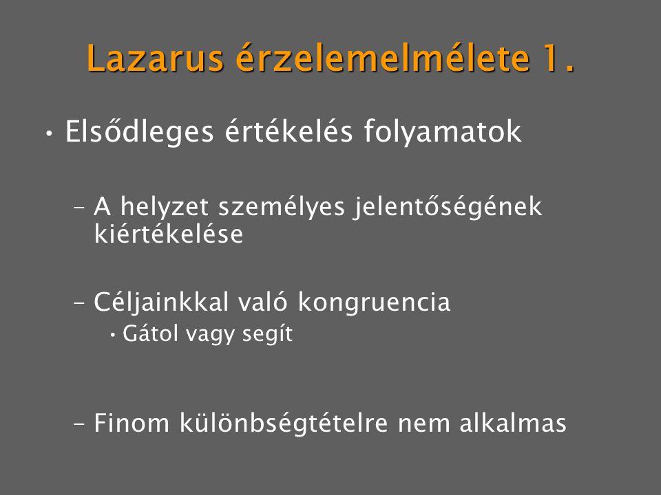 Lazarus érzelemelmélete 1. Elsődleges értékelés folyamatok –A helyzet személyes jelentőségének kiértékelése –Céljainkkal való kongruencia Gátol vagy s