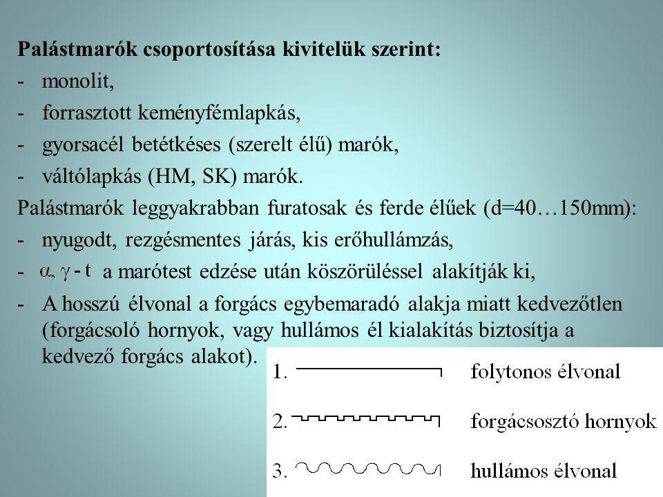 Palástmarók csoportosítása kivitelük szerint: -monolit, -forrasztott keményfémlapkás, -gyorsacél betétkéses (szerelt élű) marók, -váltólapkás (HM, SK)