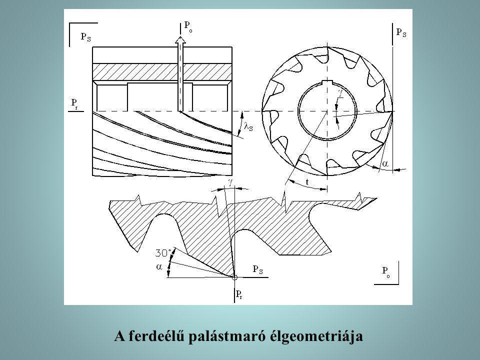A ferdeélű palástmaró élgeometriája