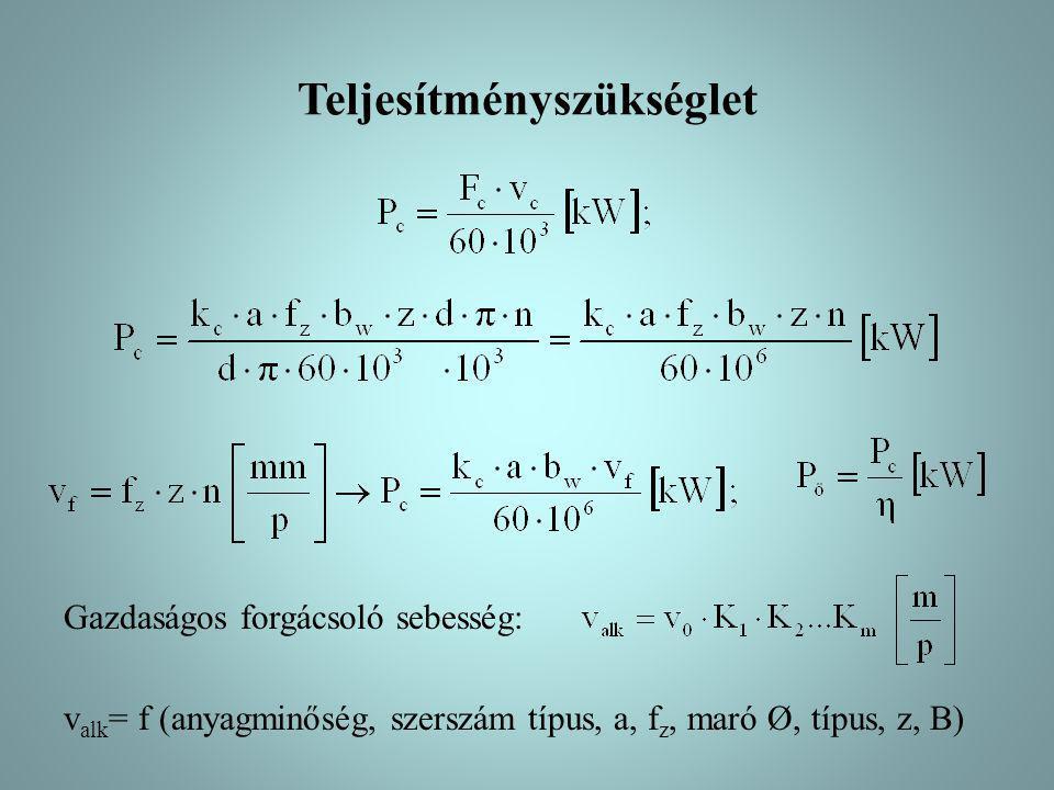 Teljesítményszükséglet Gazdaságos forgácsoló sebesség: v alk = f (anyagminőség, szerszám típus, a, f z, maró Ø, típus, z, B)