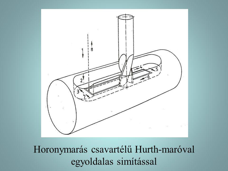 Horonymarás csavartélű Hurth-maróval egyoldalas simítással