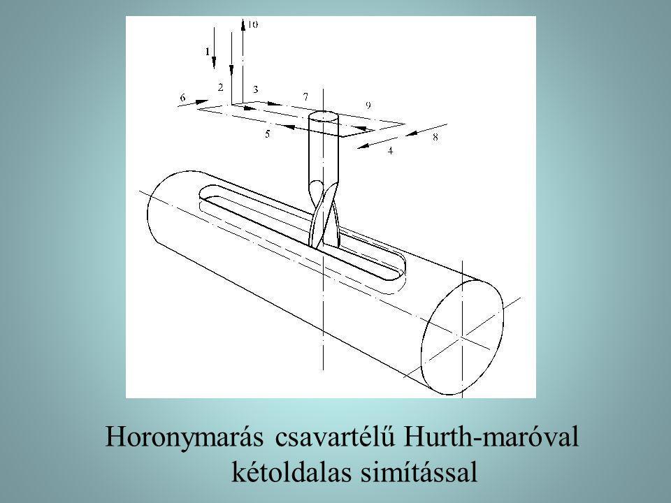 Horonymarás csavartélű Hurth-maróval kétoldalas simítással