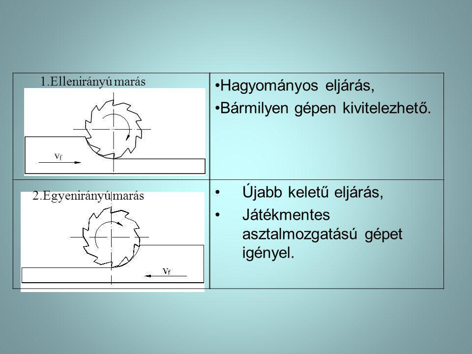 A marás szerszámai -Forgástest alakú, többélű, szabályos (határozott) élgeometriájú szerszámok; -A befogórész alapján: - száras marók ( kisebb Ø- jük miatt), - furatos marók; -Közvetve lehet a marógépbe befogni; -Anyaguk: HSS, HM, forrasztott vagy váltólapkás; -A furatos és száras marók egyaránt alkalmasak palást- és homlokmarásra.