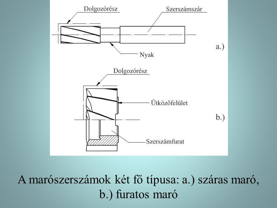 Palástmarók csoportosítása kivitelük szerint: -monolit, -forrasztott keményfémlapkás, -gyorsacél betétkéses (szerelt élű) marók, -váltólapkás (HM, SK) marók.