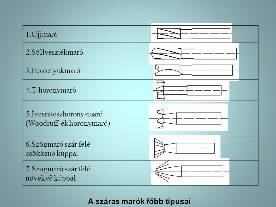 Palást-homlokmarás lényege és szerszámai -Általában száras kivitelűek, kis Ø-ek, palást- és homlok-felületük is képes forgácsolni; -Sarokfelületek készítésére valók, a lépcsőméret lényegesen nagyobb, mint sarokmarónál, m=d; -A száras palást-homlokmarók elnevezései: - szármaró, - ujjmaró, - nyelesmaró, - hosszlyukmaró; - Forgácsolási viszonyok a χ r =90 o –os homlokmaróéhoz hasonlók.