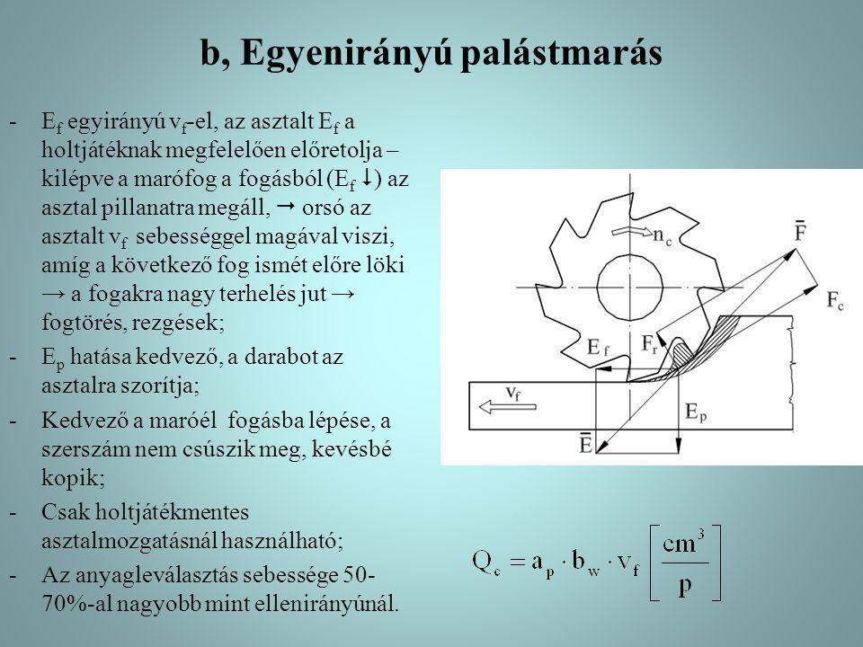 b, Egyenirányú palástmarás -E f egyirányú v f -el, az asztalt E f a holtjátéknak megfelelően előretolja – kilépve a marófog a fogásból (E f  ) az asz