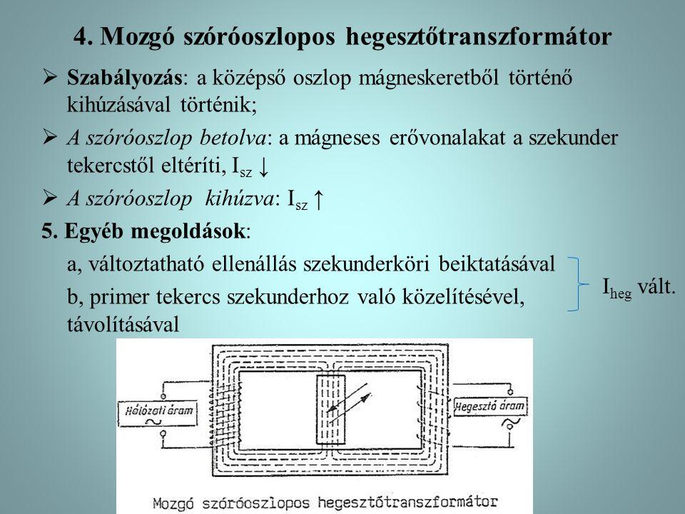 4. Mozgó szóróoszlopos hegesztőtranszformátor  Szabályozás: a középső oszlop mágneskeretből történő kihúzásával történik;  A szóróoszlop betolva: a