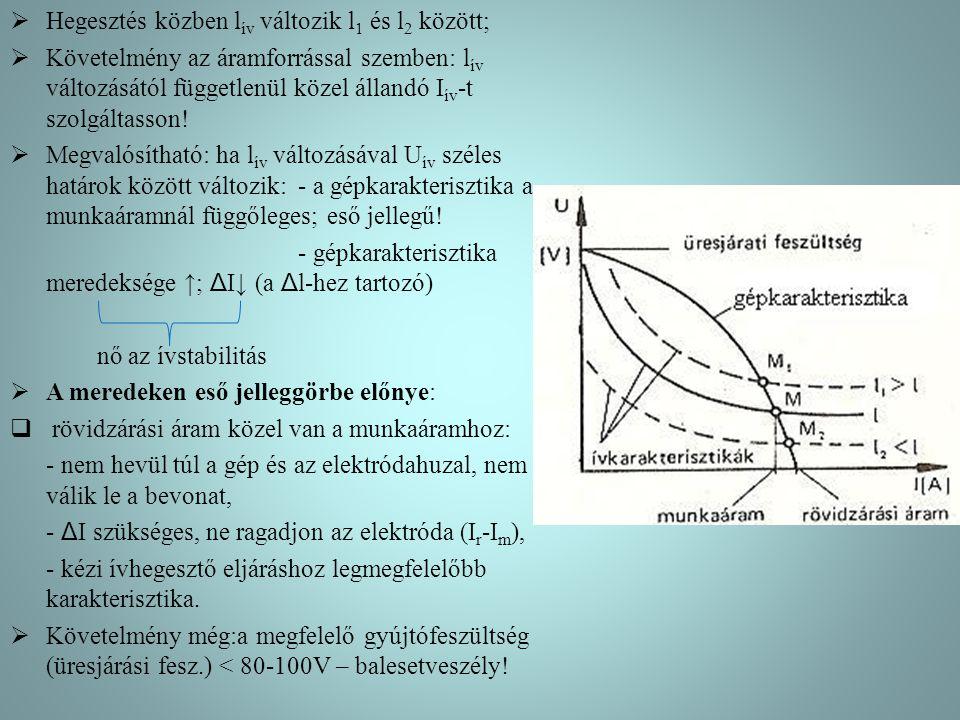 Bekapcsolási idő (jele: X [%])  X megmutatja: a gép mennyire terhelhető; a hegesztéssel eltöltött idő (t M ) és a teljes ciklusidő (t c ) viszonya.