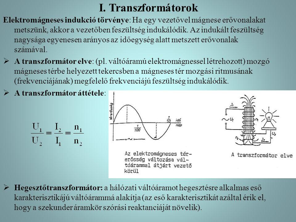 I. Transzformátorok Elektromágneses indukció törvénye: Ha egy vezetővel mágnese erővonalakat metszünk, akkor a vezetőben feszültség indukálódik. Az in
