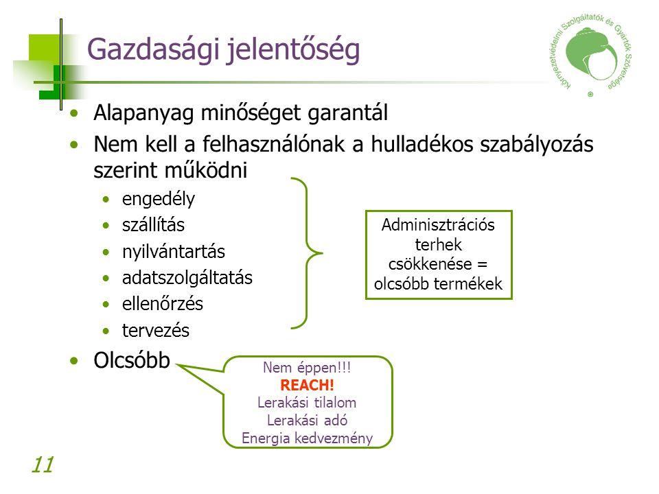 11 Gazdasági jelentőség Alapanyag minőséget garantál Nem kell a felhasználónak a hulladékos szabályozás szerint működni engedély szállítás nyilvántart