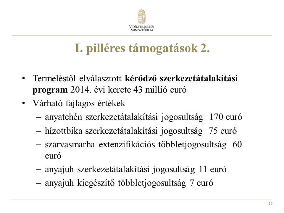 16 I. pilléres támogatások 2. Termeléstől elválasztott kérődző szerkezetátalakítási program 2014. évi kerete 43 millió euró Várható fajlagos értékek –