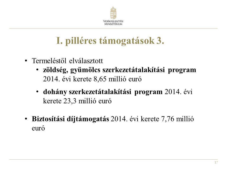 17 I. pilléres támogatások 3. Termeléstől elválasztott zöldség, gyümölcs szerkezetátalakítási program 2014. évi kerete 8,65 millió euró dohány szerkez