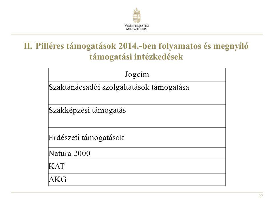 22 II. Pilléres támogatások 2014.-ben folyamatos és megnyíló támogatási intézkedések Jogcím Szaktanácsadói szolgáltatások támogatása Szakképzési támog