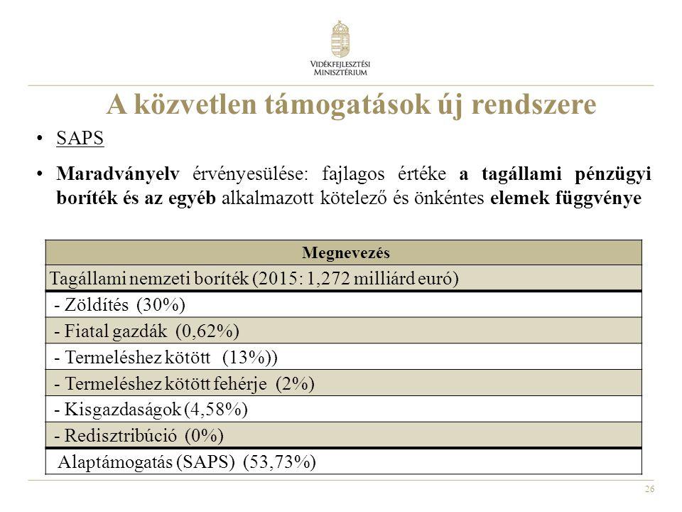 26 A közvetlen támogatások új rendszere SAPS Maradványelv érvényesülése: fajlagos értéke a tagállami pénzügyi boríték és az egyéb alkalmazott kötelező