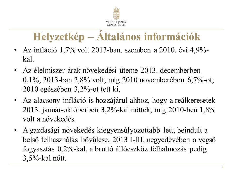 3 Helyzetkép – Általános információk Az infláció 1,7% volt 2013-ban, szemben a 2010. évi 4,9%- kal. Az élelmiszer árak növekedési üteme 2013. december
