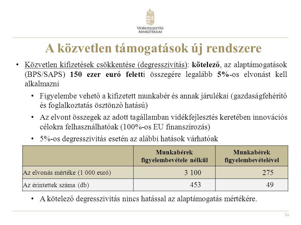 34 A közvetlen támogatások új rendszere Közvetlen kifizetések csökkentése (degresszivitás): kötelező, az alaptámogatások (BPS/SAPS) 150 ezer euró fele