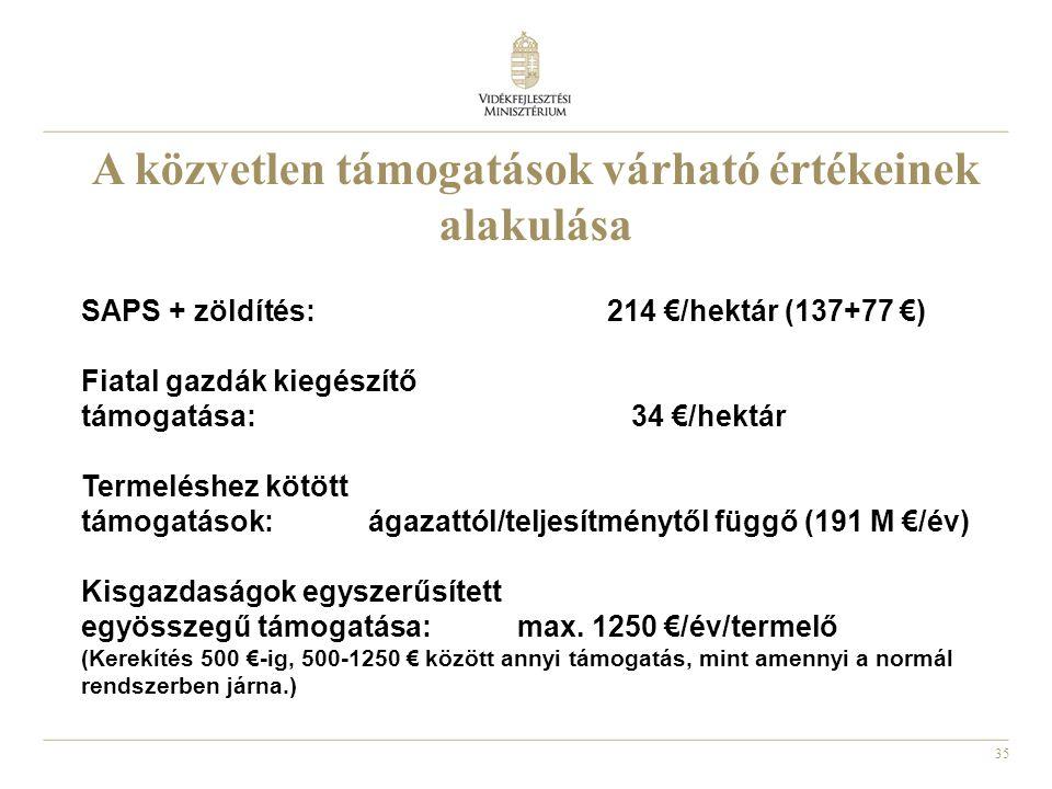 35 A közvetlen támogatások várható értékeinek alakulása SAPS + zöldítés: 214 €/hektár (137+77 €) Fiatal gazdák kiegészítő támogatása: 34 €/hektár Term