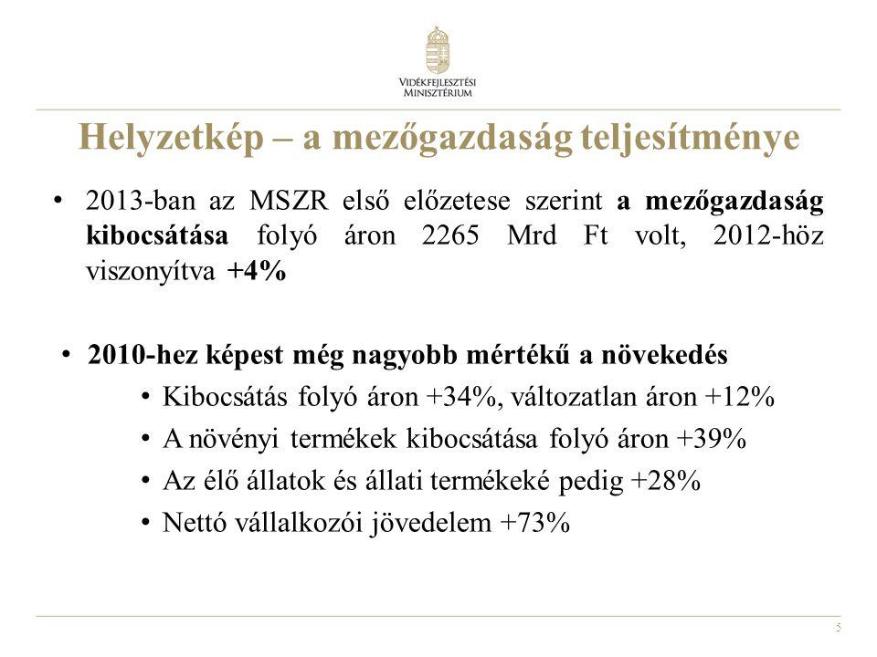 5 Helyzetkép – a mezőgazdaság teljesítménye 2013-ban az MSZR első előzetese szerint a mezőgazdaság kibocsátása folyó áron 2265 Mrd Ft volt, 2012-höz v