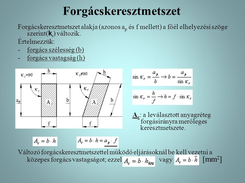 Forgácskeresztmetszet Forgácskeresztmetszet alakja (azonos a p és f mellett) a főél elhelyezési szöge szerint( k r ) változik.